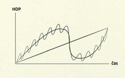 Co je to Ekonomický cyklus a nakolik nás ovlivňuje?